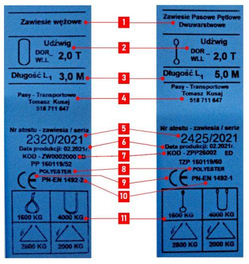 Etykieta zawiesia pasowego pętlowego, wężowego