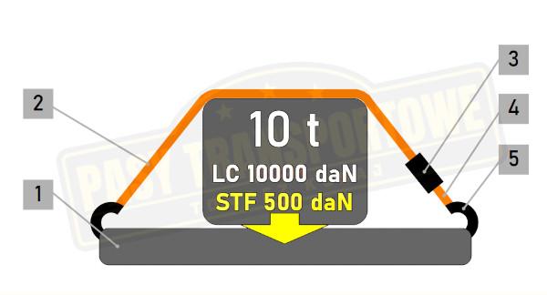 Pas transportowy 10 ton z napinaczem 500daN - mocowanie przez opasanie