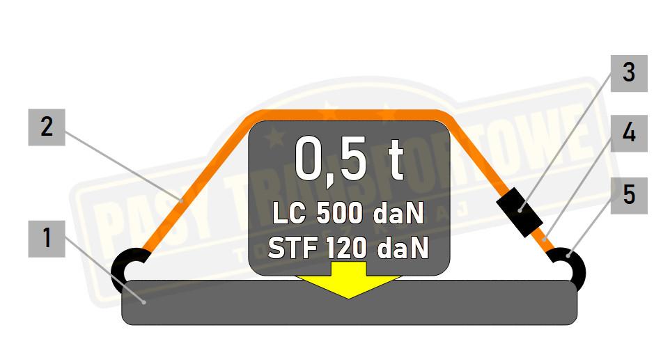 Pas ROLLO samozwijający z napinaczem 0,5 tony - 25 mm