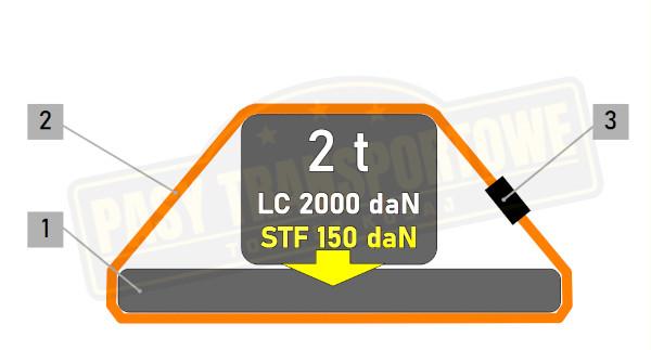 Pas transportowy jednoczęściowy 2,5t z napinaczem 150daN - mocowanie przez opasanie
