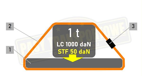 Pas transportowy jednoczęściowy 1t z napinaczem 50daN - mocowanie przez opasanie