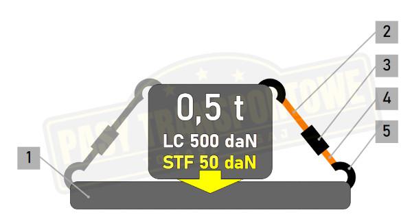 Pas transportowy 0,5t z napinaczem 50daN - mocowanie proste